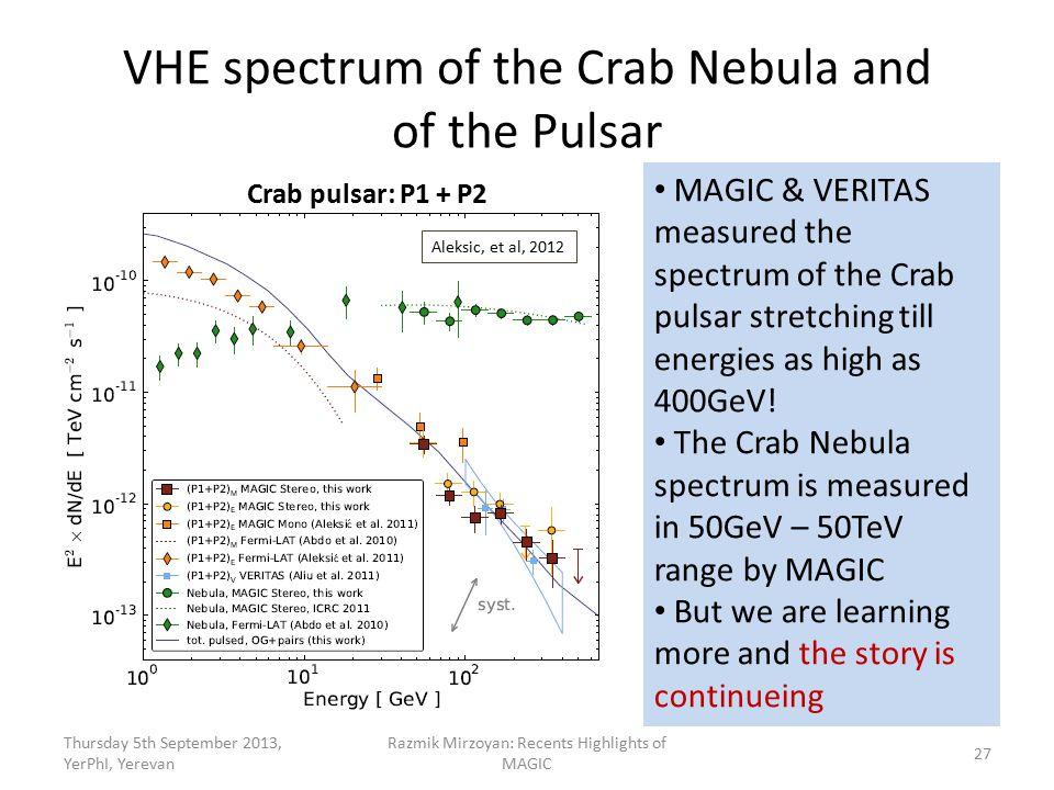 VHE spectrum of the Crab Nebula and of the Pulsar Thursday 5th September 2013, YerPhI, Yerevan Razmik Mirzoyan: Recents Highlights of MAGIC 27 MAGIC &