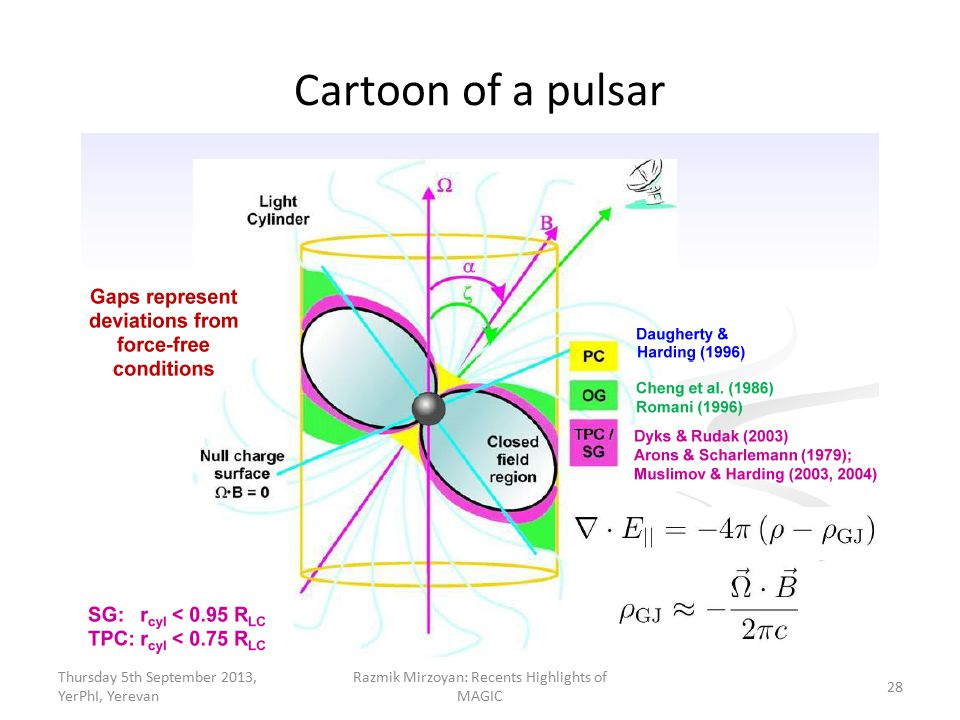 Cartoon of a pulsar Thursday 5th September 2013, YerPhI, Yerevan Razmik Mirzoyan: Recents Highlights of MAGIC 28