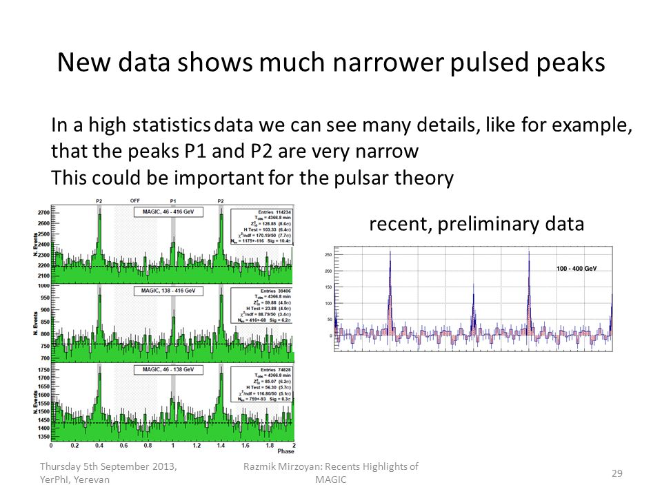New data shows much narrower pulsed peaks Thursday 5th September 2013, YerPhI, Yerevan Razmik Mirzoyan: Recents Highlights of MAGIC 29 In a high statistics data we can see many details, like for example, that the peaks P1 and P2 are very narrow This could be important for the pulsar theory recent, preliminary data