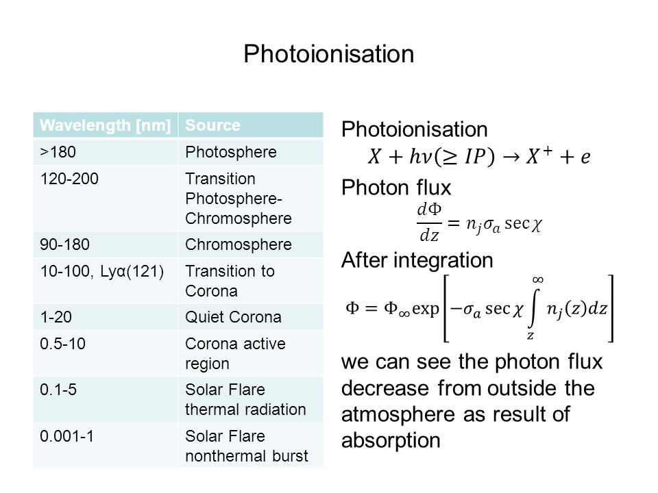 Photoionisation Wavelength [nm]Source >180Photosphere 120-200Transition Photosphere- Chromosphere 90-180Chromosphere 10-100, Lyα(121)Transition to Corona 1-20Quiet Corona 0.5-10Corona active region 0.1-5Solar Flare thermal radiation 0.001-1Solar Flare nonthermal burst