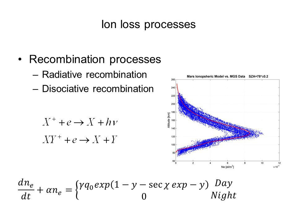 Ion loss processes