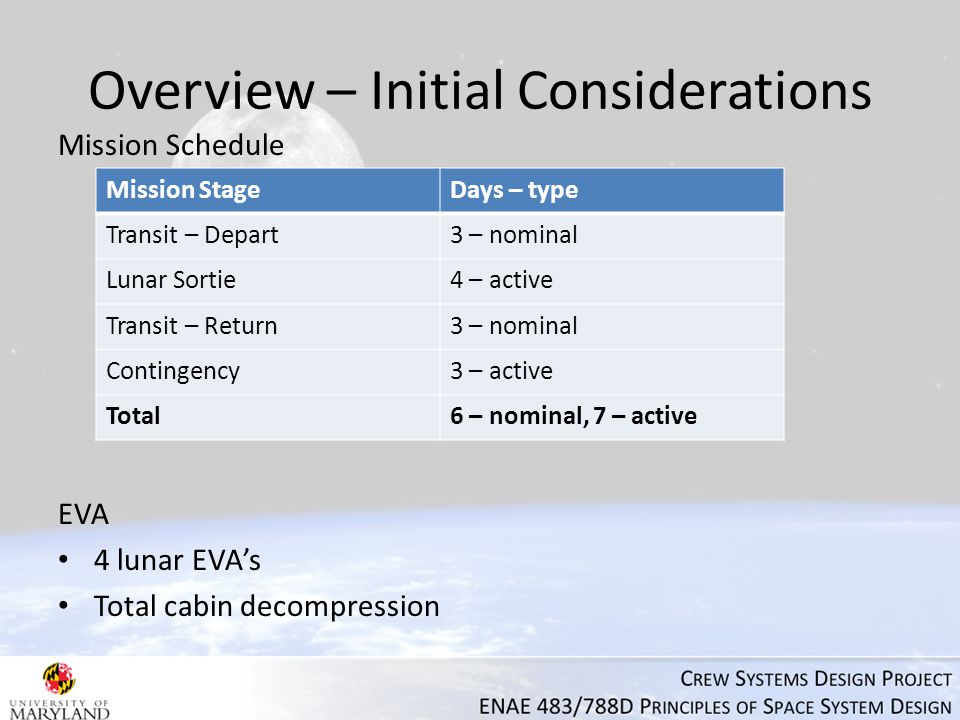 Overview – Initial Considerations Mission Schedule EVA 4 lunar EVA's Total cabin decompression Mission StageDays – type Transit – Depart3 – nominal Lunar Sortie4 – active Transit – Return3 – nominal Contingency3 – active Total6 – nominal, 7 – active