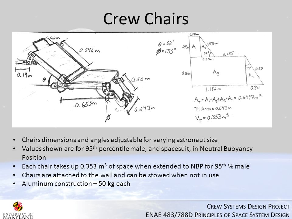 Crew Chairs Chairs dimensions and angles adjustable for varying astronaut size Values shown are for 95 th percentile male, and spacesuit, in Neutral Buoyancy Position Each chair takes up 0.353 m 3 of space when extended to NBP for 95 th % male Chairs are attached to the wall and can be stowed when not in use Aluminum construction – 50 kg each