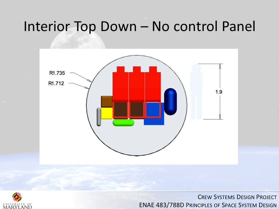 Interior Top Down – No control Panel