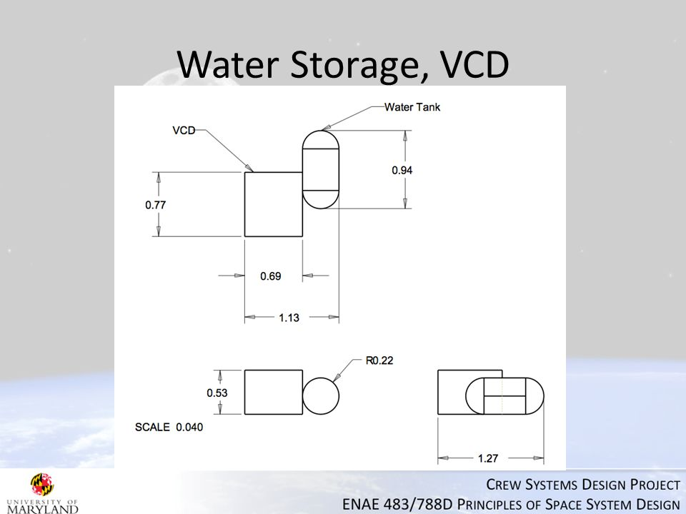 Water Storage, VCD