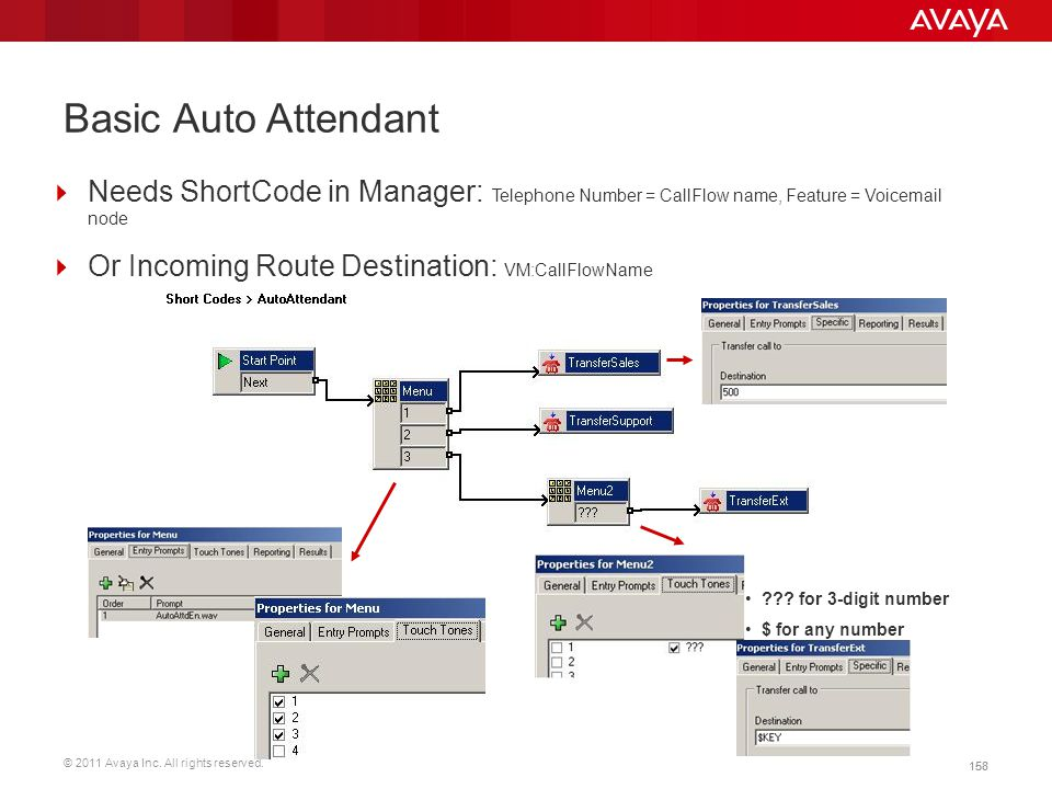 © 2011 Avaya Inc. All rights reserved. 158 Basic Auto Attendant  Needs ShortCode in Manager: Telephone Number = CallFlow name, Feature = Voicemail no