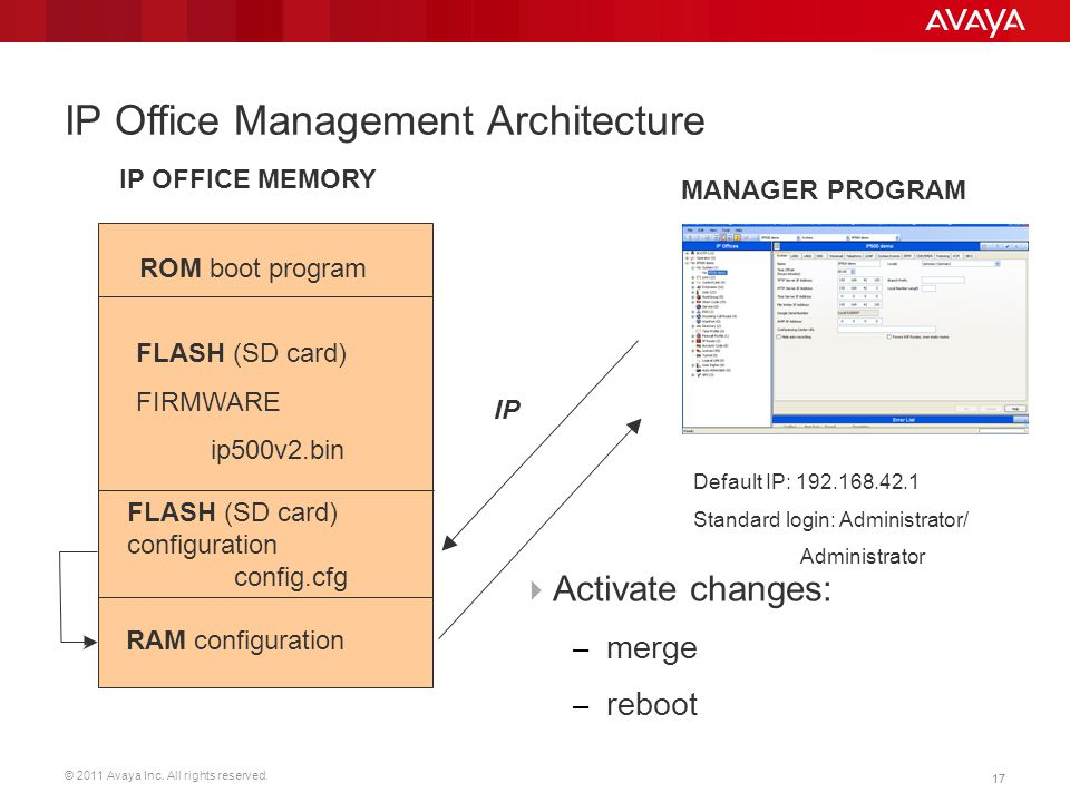 © 2011 Avaya Inc. All rights reserved. 17 IP Office Management Architecture ROM boot program FLASH (SD card) FIRMWARE ip500v2.bin FLASH (SD card) conf