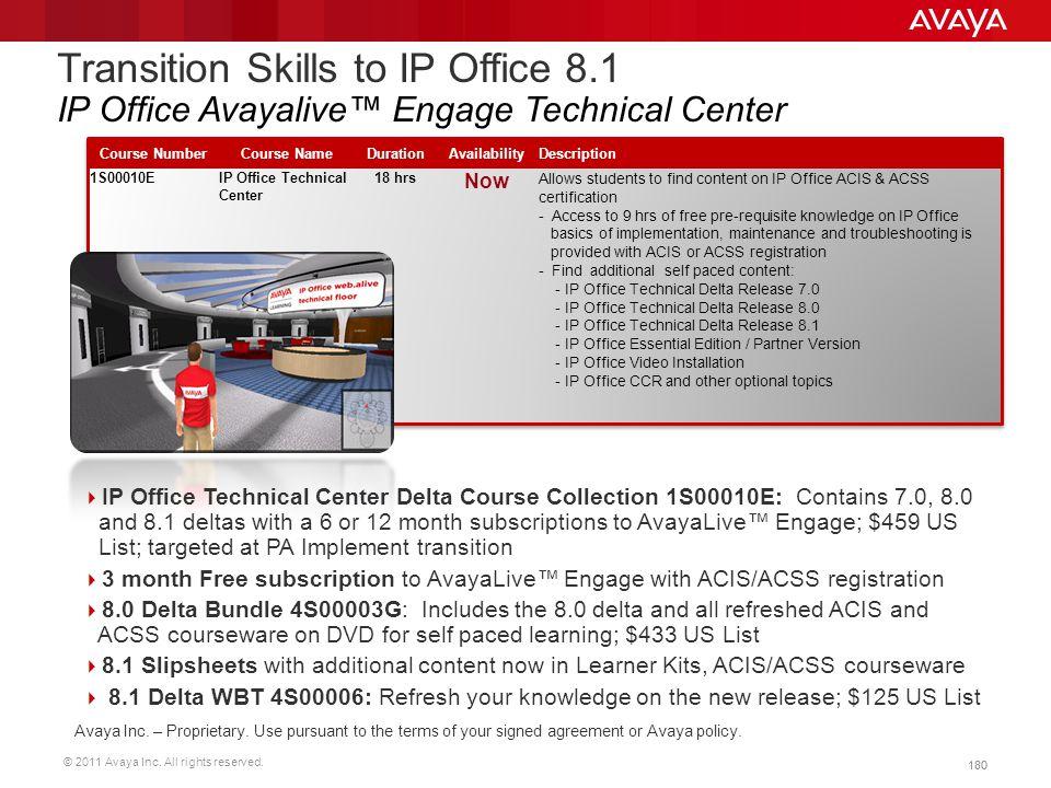 © 2011 Avaya Inc. All rights reserved. 180 Transition Skills to IP Office 8.1 IP Office Avayalive™ Engage Technical Center Avaya Inc. – Proprietary. U