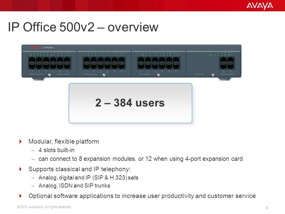 © 2011 Avaya Inc. All rights reserved. 56 User Applications