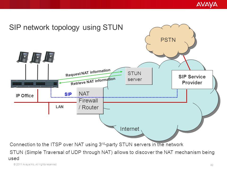 © 2011 Avaya Inc. All rights reserved. 82 LAN IP Office NAT Firewall / Router STUN server PSTN Internet SIP Service Provider SIP Request NAT informati