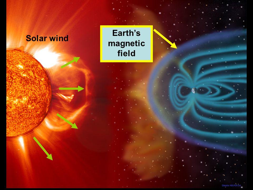 Solar wind Earth's magnetic field