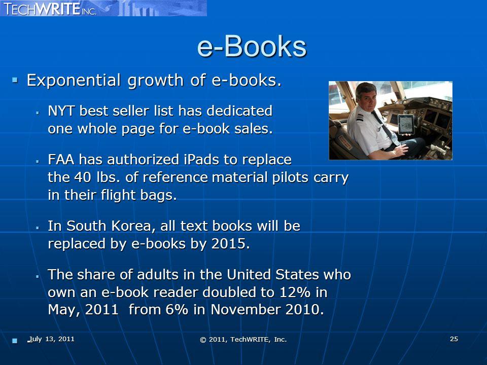 e-Books e-Books  Exponential growth of e-books.