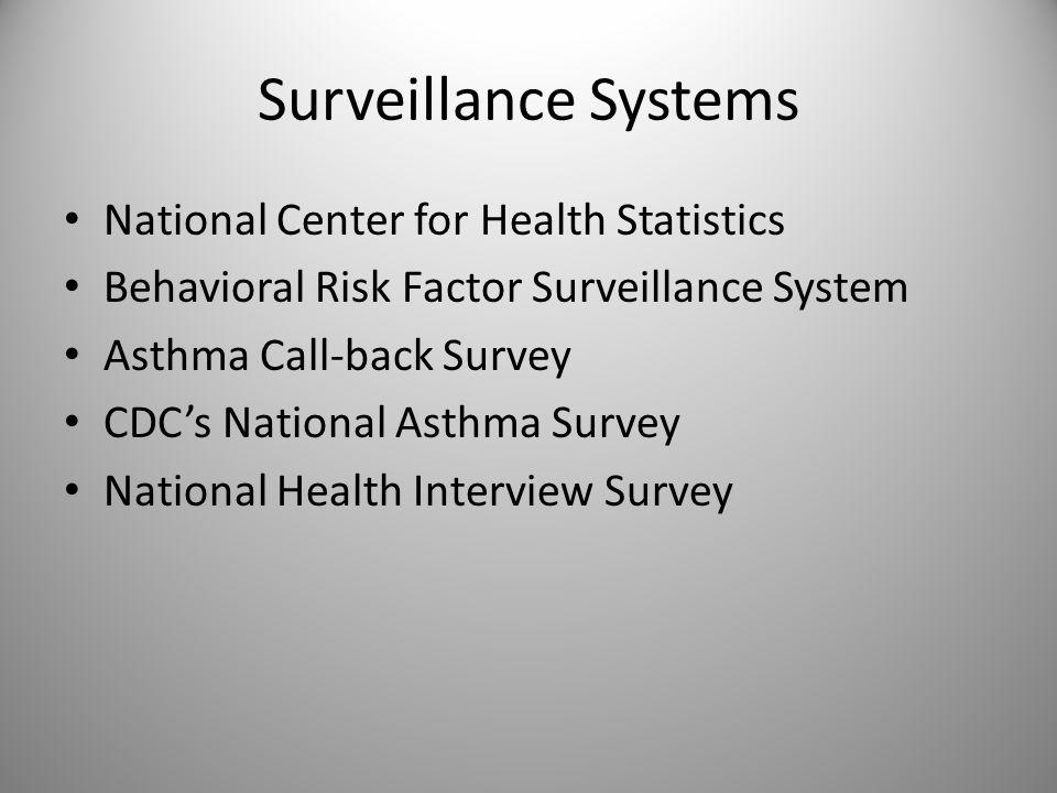 Surveillance Systems National Center for Health Statistics Behavioral Risk Factor Surveillance System Asthma Call-back Survey CDC's National Asthma Su