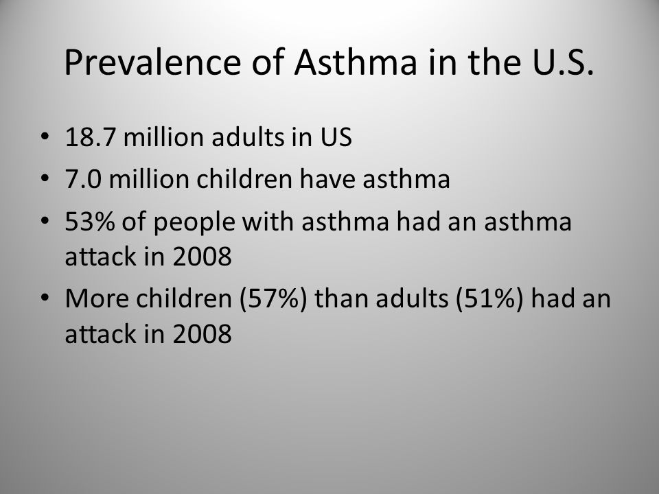 Prevalence of Asthma in the U.S. 18.7 million adults in US 7.0 million children have asthma 53% of people with asthma had an asthma attack in 2008 Mor