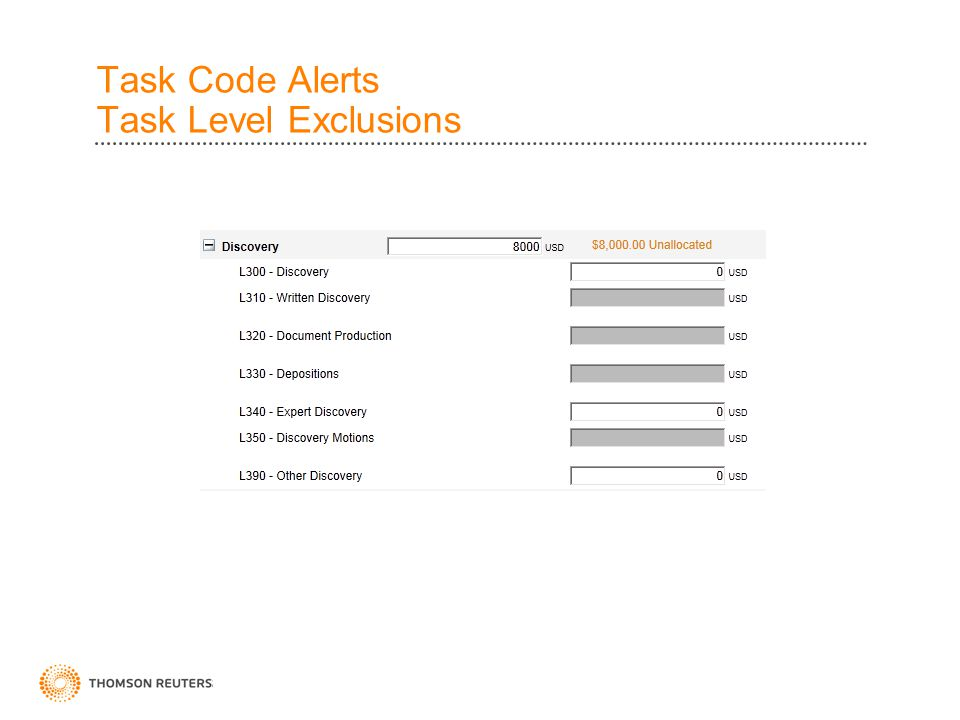 Task Code Alerts Task Level Exclusions