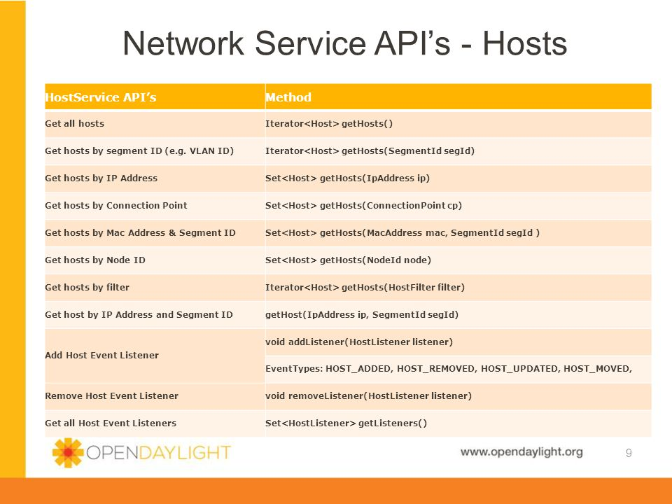 www.opendaylight.org 10 LinkService API'sMethod Get all Infrastructure linksIterator getLinks() Get all links associated with the specified nodeSet getLinks(NodeId node) Get all links between two specified nodesSet getLinks(NodeId nodeA, NodeId nodeB) Get all links from specified nodeSet getLinksFrom(NodeId node) Get all links to specified nodeSet getLinksTo(NodeId node) Get all links containing the specified connection pointSet getLinks(ConnectionPoint cp) Get all links from the specified connection pointSet getLinksFrom(ConnectionPoint src) Get all links to the specified connection pointSet getLinksTo(ConnectionPoint dst) Add Link Event listener void addListener(LinkListener listener) EventTypes: LINK_ADDED, LINK_REMOVED, LINK_UPDATED Remove Link Event listenervoid removeListener(LinkListener listener) Get all Link Event listenersSet getListeners() Network Service API's - Links