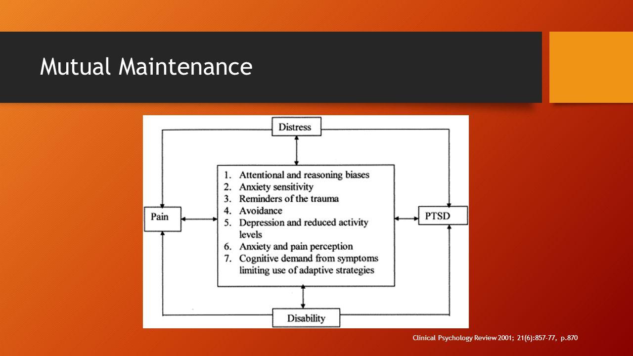 Mutual Maintenance Clinical Psychology Review 2001; 21(6):857-77, p.870