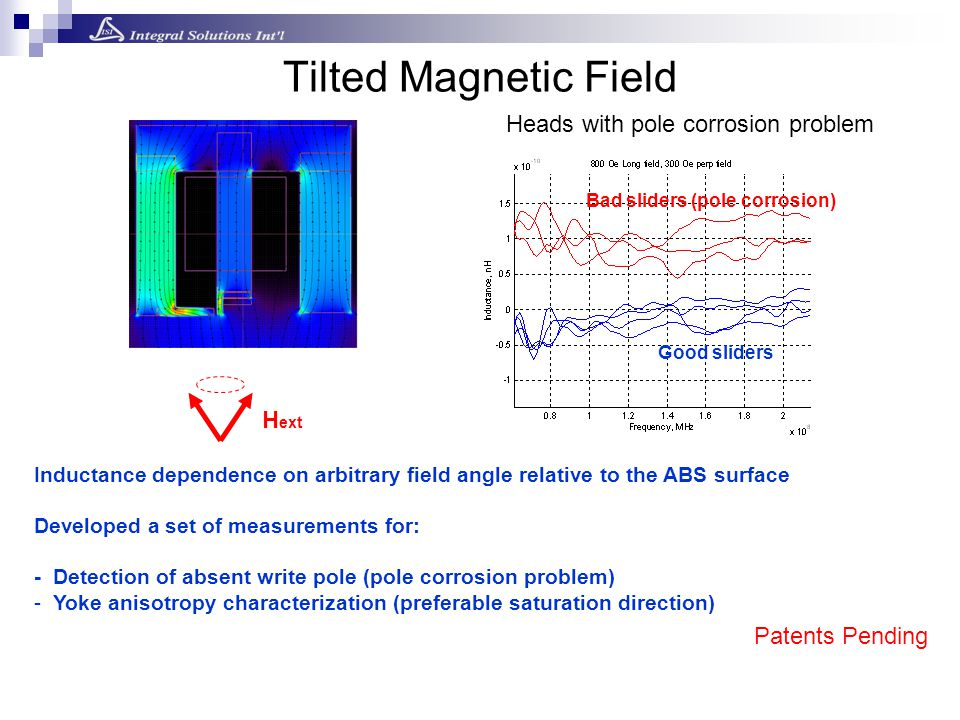 H ext Good sliders Bad sliders (pole corrosion) Inductance dependence on arbitrary field angle relative to the ABS surface Developed a set of measurem