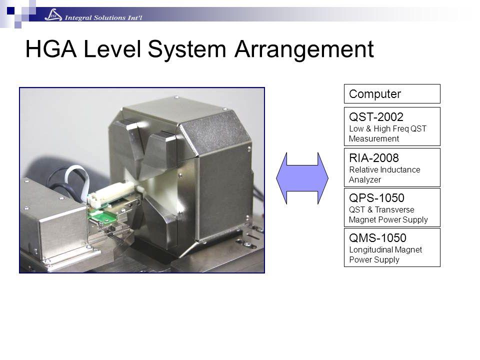 HGA Level System Arrangement QST-2002 Low & High Freq QST Measurement QPS-1050 QST & Transverse Magnet Power Supply QMS-1050 Longitudinal Magnet Power Supply RIA-2008 Relative Inductance Analyzer Computer