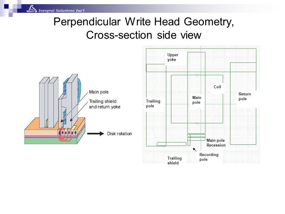 Perpendicular Write Head Geometry, Cross-section side view Return pole Trailing pole Upper yoke Main pole Trailing shield Recording pole Coil Main pole Recession