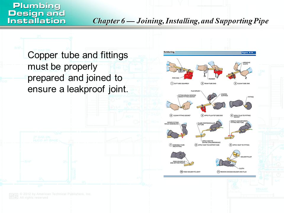 Chapter 6 — Joining, Installing, and Supporting Pipe The proper brazing temperature is achieved when the fitting becomes dull red or the flux becomes clear.