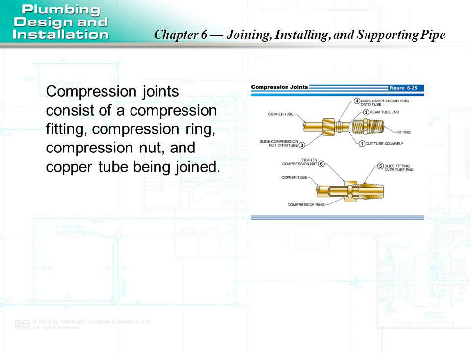 Chapter 6 — Joining, Installing, and Supporting Pipe Lengths of no-hub cast iron soil pipe must be properly aligned and joined to create a leakproof joint.