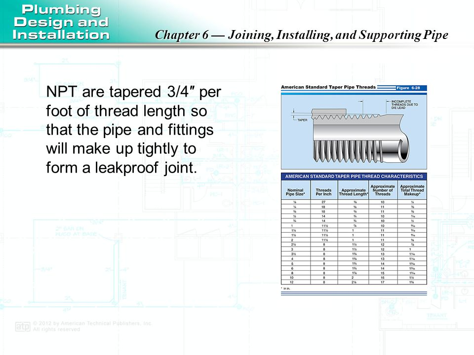 Chapter 6 — Joining, Installing, and Supporting Pipe Male (external) pipe threads are cut at the ends of pipe to engage properly with the fitting threads.