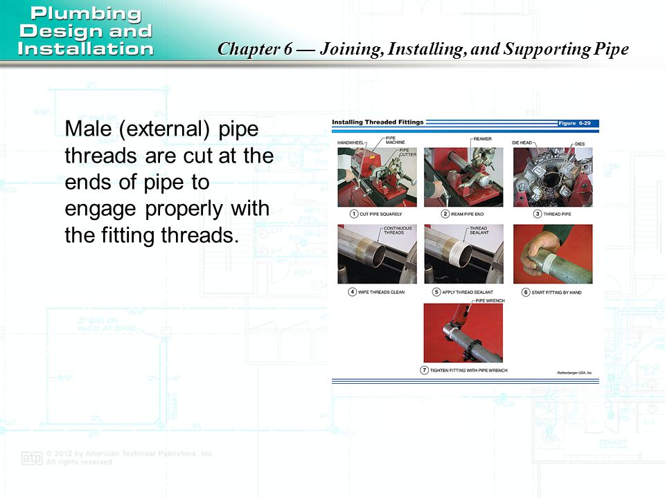 Chapter 6 — Joining, Installing, and Supporting Pipe Dig holes under underground drainage and waste pipe couplings, bells, or joints so pipe firmly rests on its barrel.