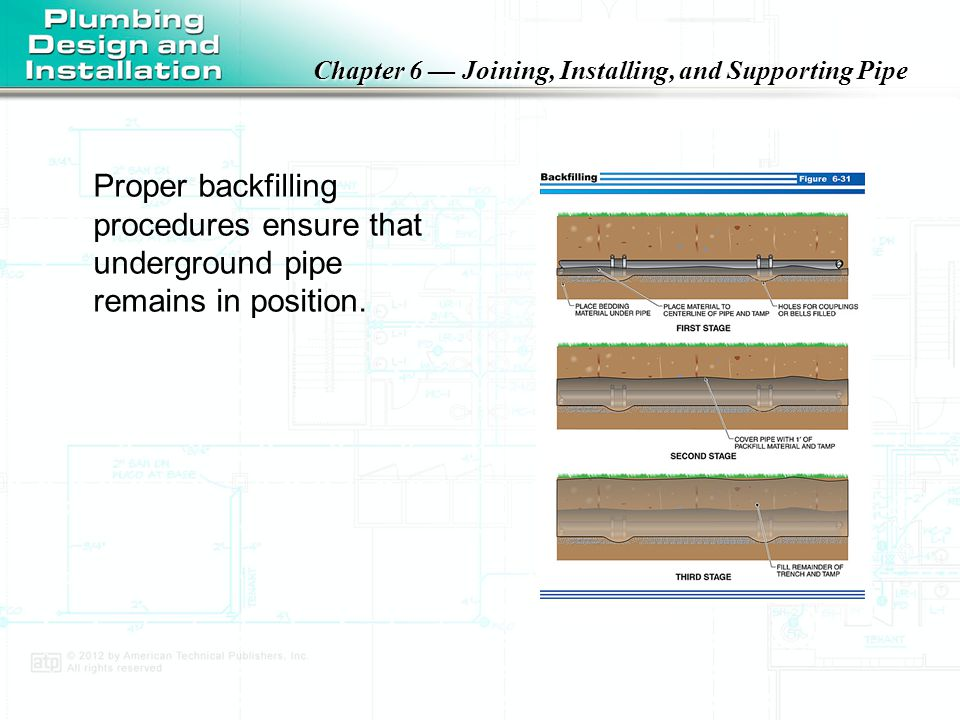 Chapter 6 — Joining, Installing, and Supporting Pipe Pipe hangers and supports are anchored to structural members, such as beams, studs, or joists, to ensure proper stability, support, and alignment of pipe.