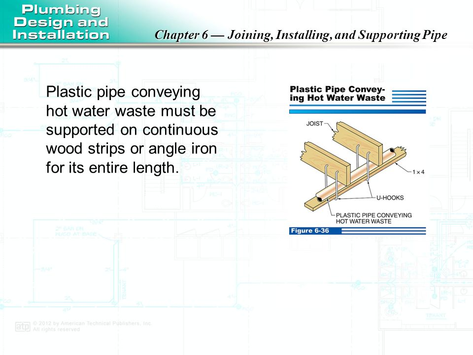 Chapter 6 — Joining, Installing, and Supporting Pipe Hangers must be placed adjacent to no-hub couplings.