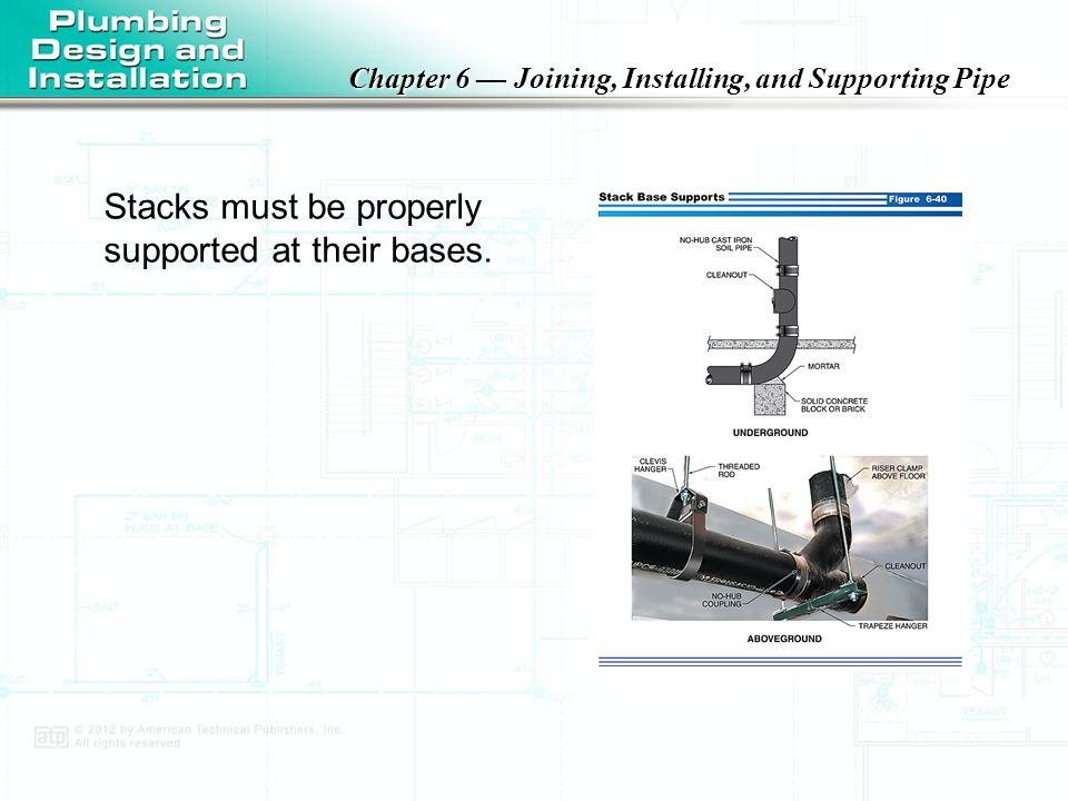 Chapter 6 — Joining, Installing, and Supporting Pipe PEX tubing must be properly supported to prevent kinking and abrasion of the tubing.