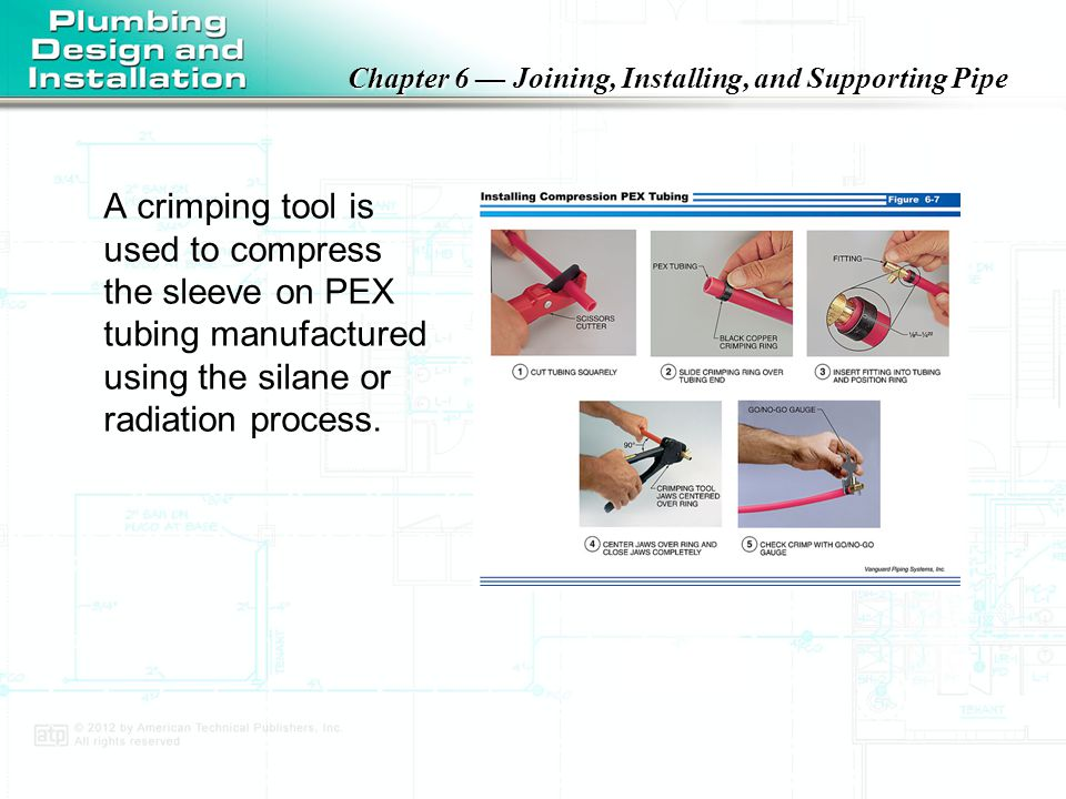 Chapter 6 — Joining, Installing, and Supporting Pipe Push-type PEX fittings connect PEX tubing by using an internal interlocking mechanism.