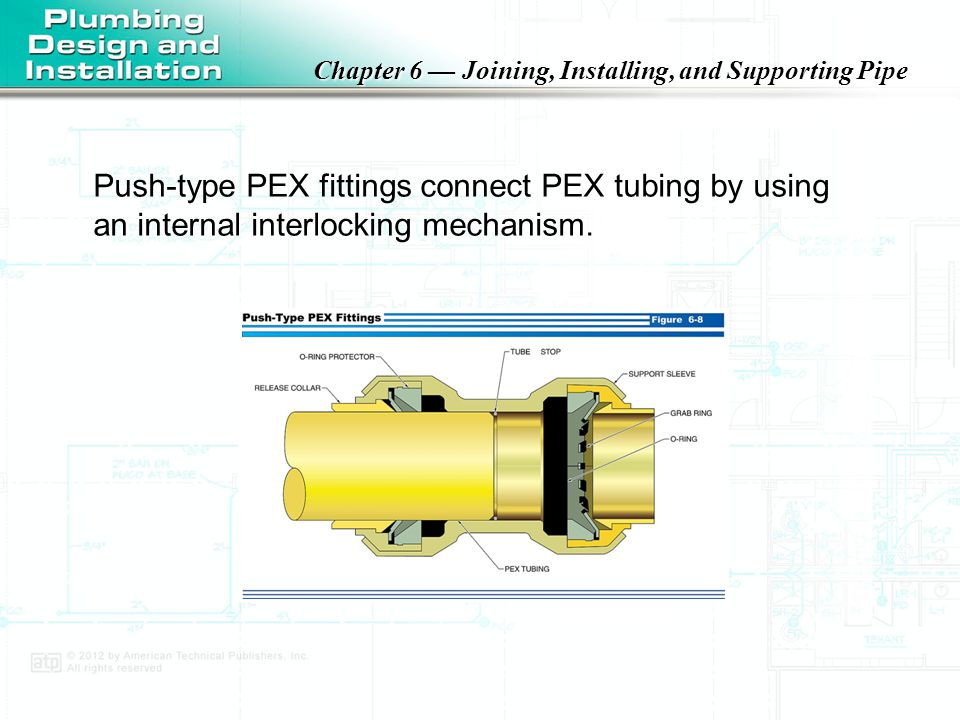 Chapter 6 — Joining, Installing, and Supporting Pipe The three techniques of heat fusion are socket, butt, and sidewall fusion.