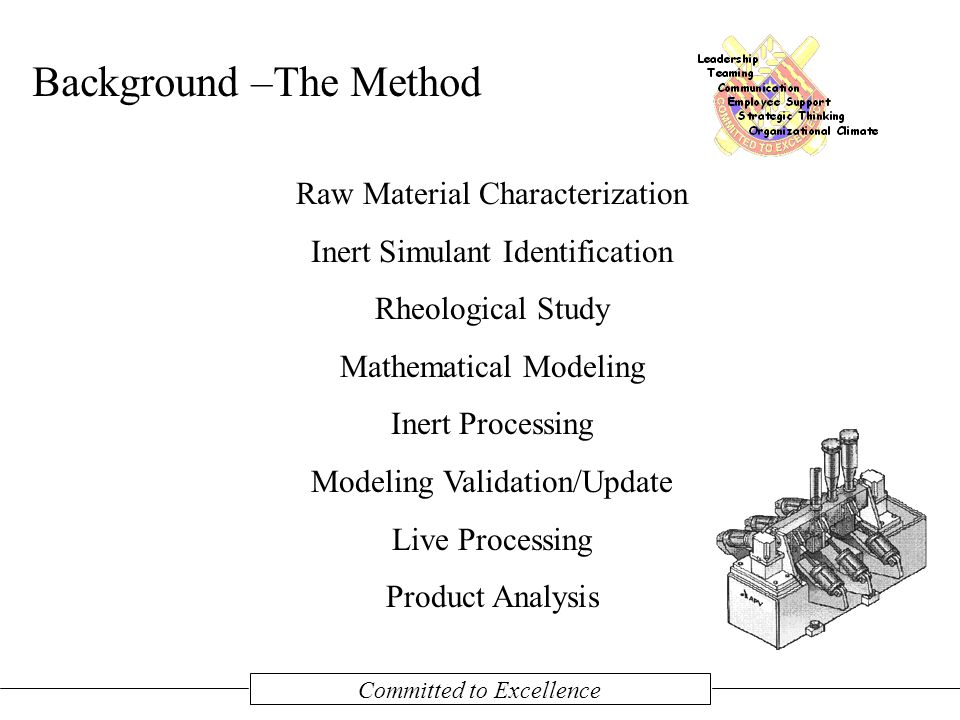 Committed to Excellence Background –The Method Raw Material Characterization Inert Simulant Identification Rheological Study Mathematical Modeling Inert Processing Modeling Validation/Update Live Processing Product Analysis