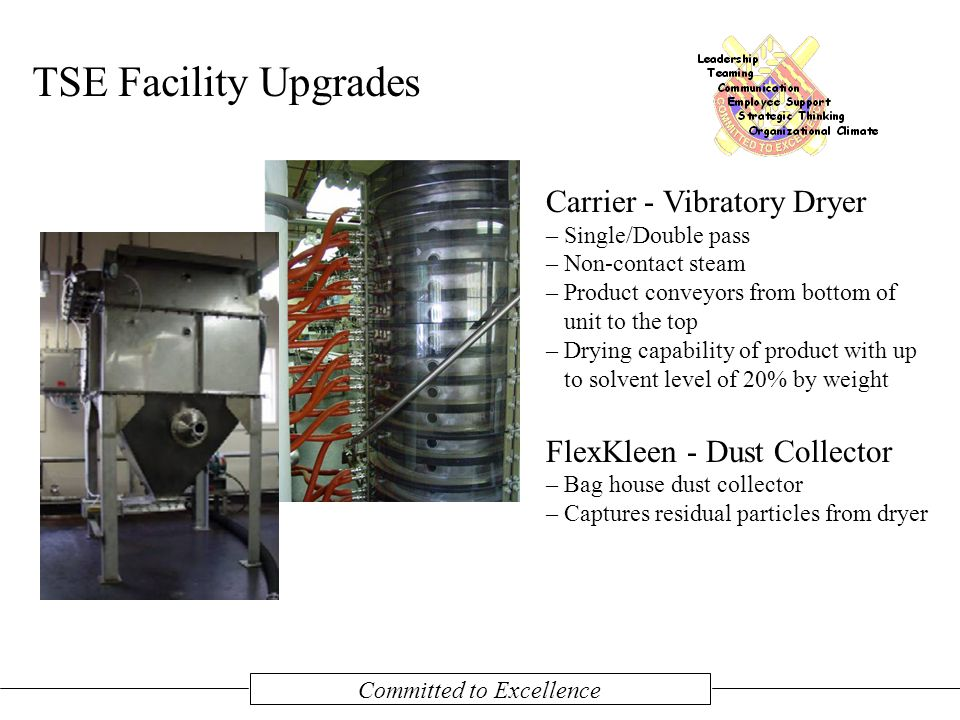 Committed to Excellence TSE Facility Upgrades Carrier - Vibratory Dryer – Single/Double pass – Non-contact steam – Product conveyors from bottom of unit to the top – Drying capability of product with up to solvent level of 20% by weight FlexKleen - Dust Collector – Bag house dust collector – Captures residual particles from dryer