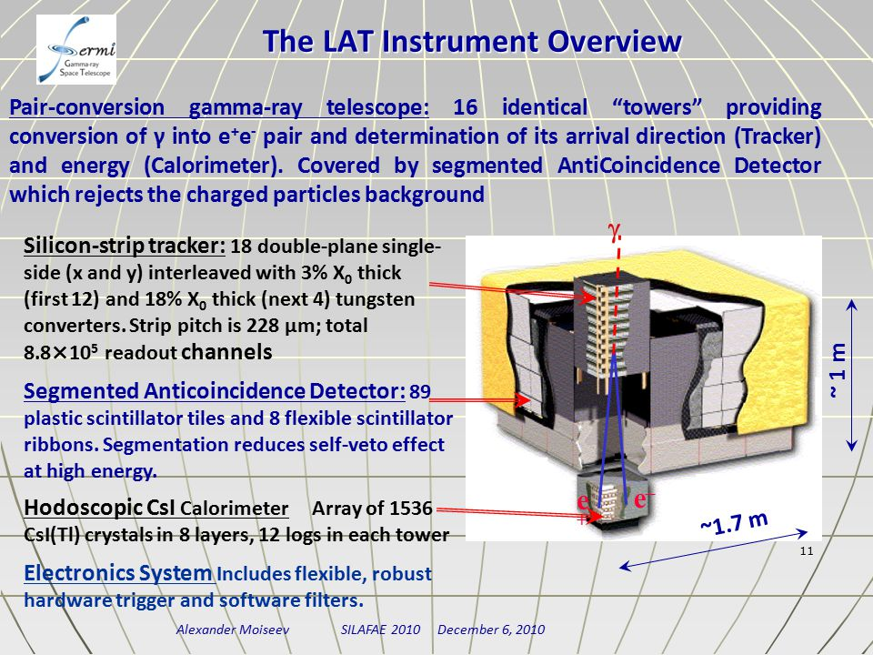 Alexander Moiseev SILAFAE 2010 December 6, 2010 11 The LAT Instrument Overview e+e+ e–e–  Pair-conversion gamma-ray telescope: 16 identical towers providing conversion of γ into e + e - pair and determination of its arrival direction (Tracker) and energy (Calorimeter).