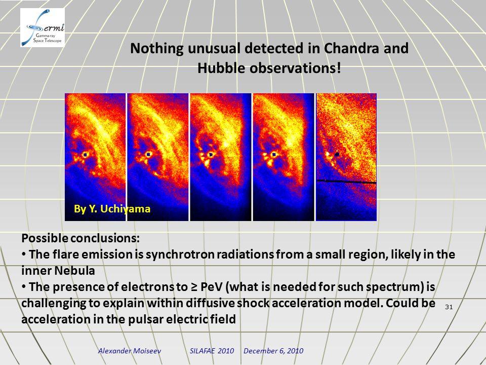 Alexander Moiseev SILAFAE 2010 December 6, 2010 31 Nothing unusual detected in Chandra and Hubble observations.