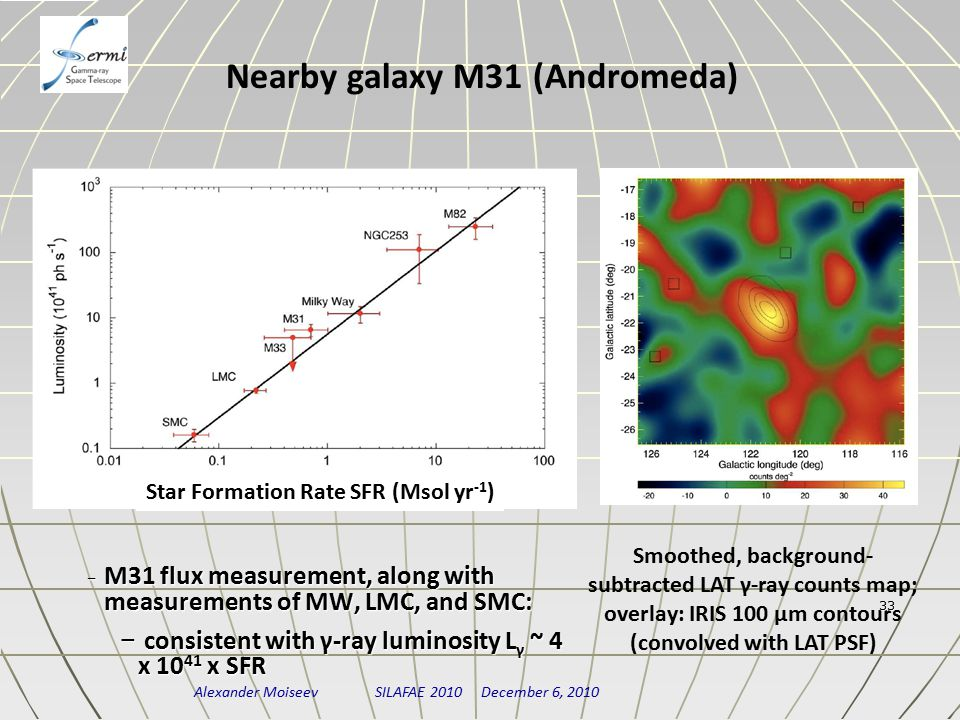 Alexander Moiseev SILAFAE 2010 December 6, 2010 − M31 flux measurement, along with measurements of MW, LMC, and SMC: − consistent with γ-ray luminosity L γ ~ 4 x 10 41 x SFR Smoothed, background- subtracted LAT γ-ray counts map; overlay: IRIS 100 μm contours (convolved with LAT PSF) 33 Nearby galaxy M31 (Andromeda) Star Formation Rate SFR (Msol yr -1 )