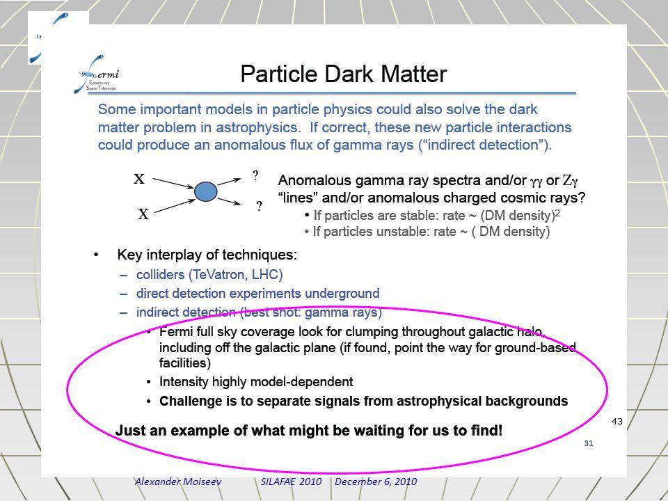 Alexander Moiseev SILAFAE 2010 December 6, 2010 Particle Dark Matter 43