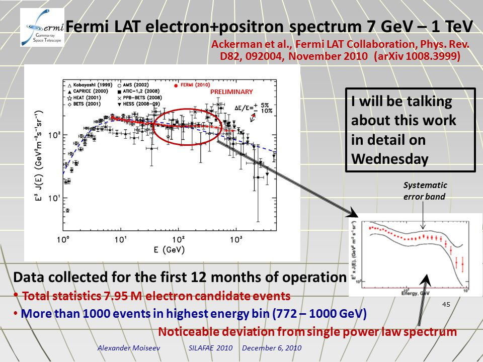 Alexander Moiseev SILAFAE 2010 December 6, 2010 Data collected for the first 12 months of operation Total statistics 7.95 M electron candidate events More than 1000 events in highest energy bin (772 – 1000 GeV) Noticeable deviation from single power law spectrum Fermi LAT electron+positron spectrum 7 GeV – 1 TeV Ackerman et al., Fermi LAT Collaboration, Phys.