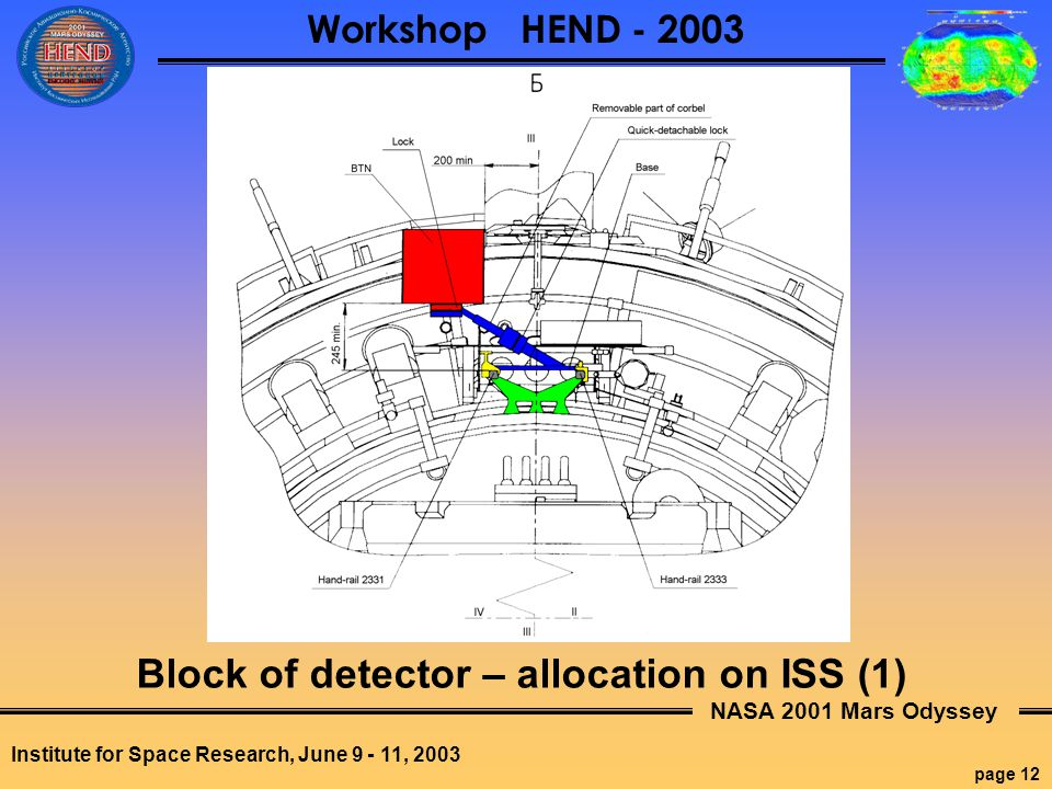 NASA 2001 Mars Odyssey page 12 Workshop HEND - 2003 Institute for Space Research, June 9 - 11, 2003 Block of detector – allocation on ISS (1)