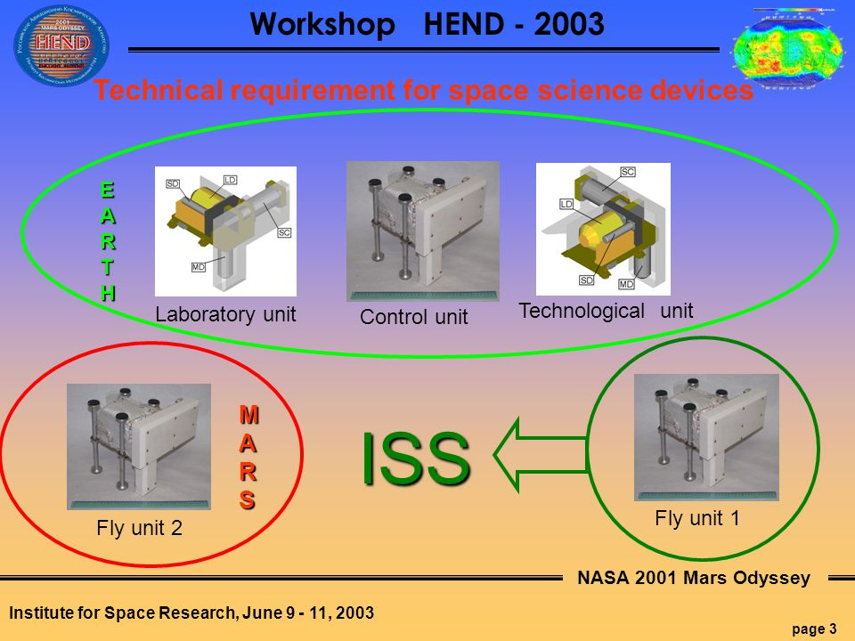 NASA 2001 Mars Odyssey page 3 Workshop HEND - 2003 Institute for Space Research, June 9 - 11, 2003 Laboratory unit Technological unit Fly unit 1 Control unit Fly unit 2 EARTHEARTHEARTHEARTH MARSMARSMARSMARS ISS Technical requirement for space science devices