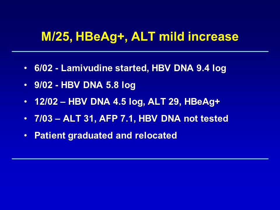 M/25, HBeAg+, ALT mild increase 6/02 - Lamivudine started, HBV DNA 9.4 log 9/02 - HBV DNA 5.8 log 12/02 – HBV DNA 4.5 log, ALT 29, HBeAg+ 7/03 – ALT 31, AFP 7.1, HBV DNA not tested Patient graduated and relocated