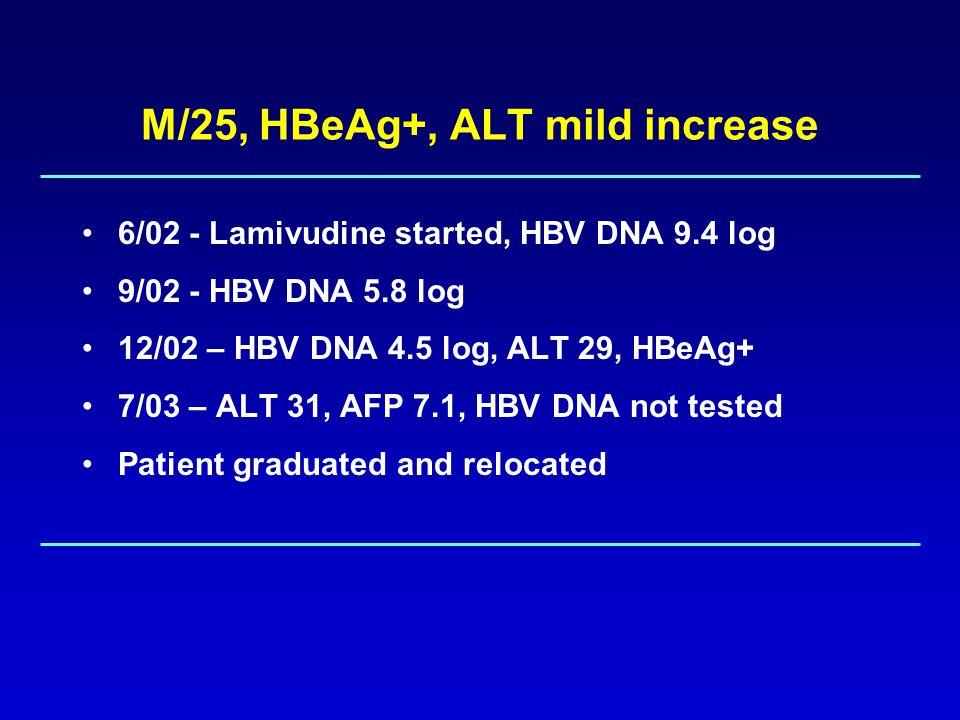 M/25, Lamivudine breakthrough after 20 months 2/04 – severe fatigue ALT 237 IU/L, bil 0.9 mg/dL, INR 1.0 HBeAg+, HBV DNA 8.7 log10 c/mL