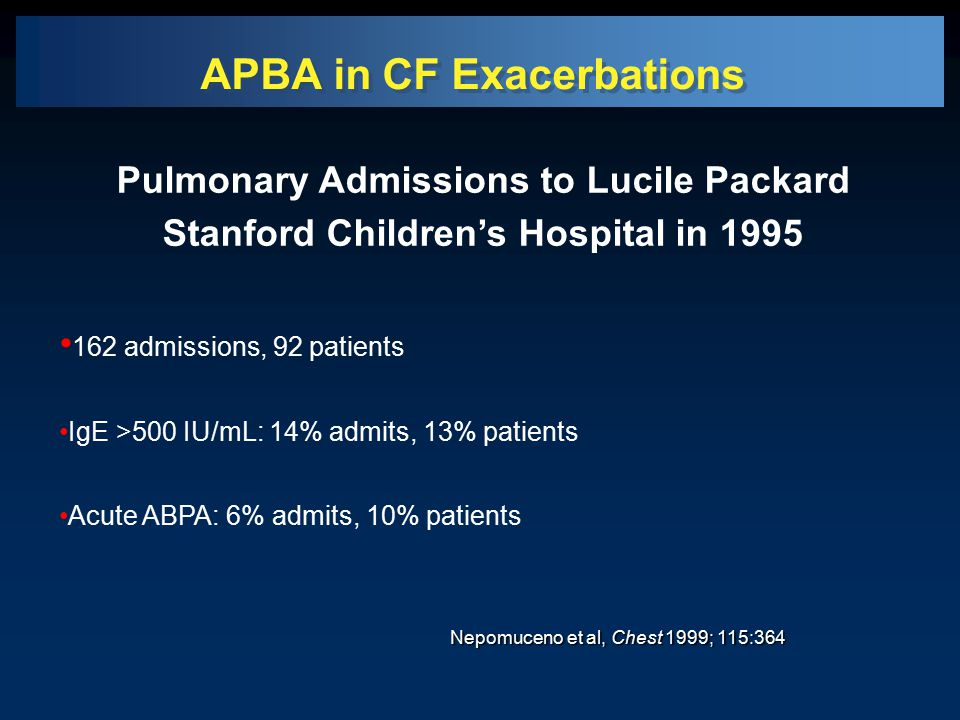 Exacerbation of ABPA Acute Remission Same patient