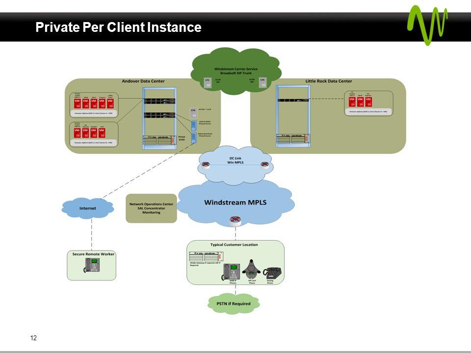 Private Per Client Instance 12