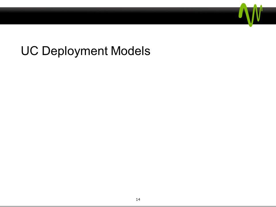  UC Deployment Models 14