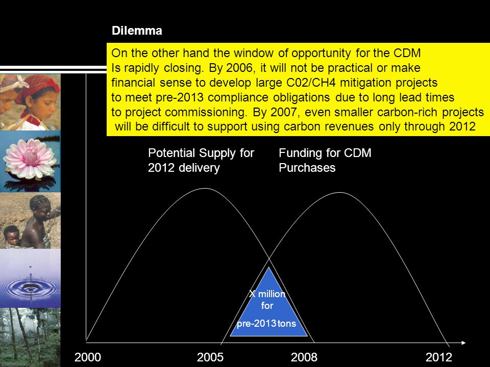 Potential Supply for 2012 delivery Funding for CDM Purchases 2000200520082012 On the other hand the window of opportunity for the CDM Is rapidly closi