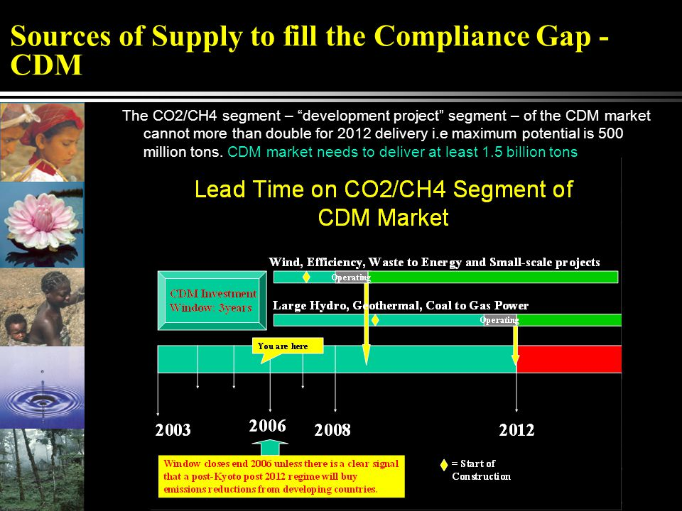 """Sources of Supply to fill the Compliance Gap - CDM The CO2/CH4 segment – """"development project"""" segment – of the CDM market cannot more than double for"""
