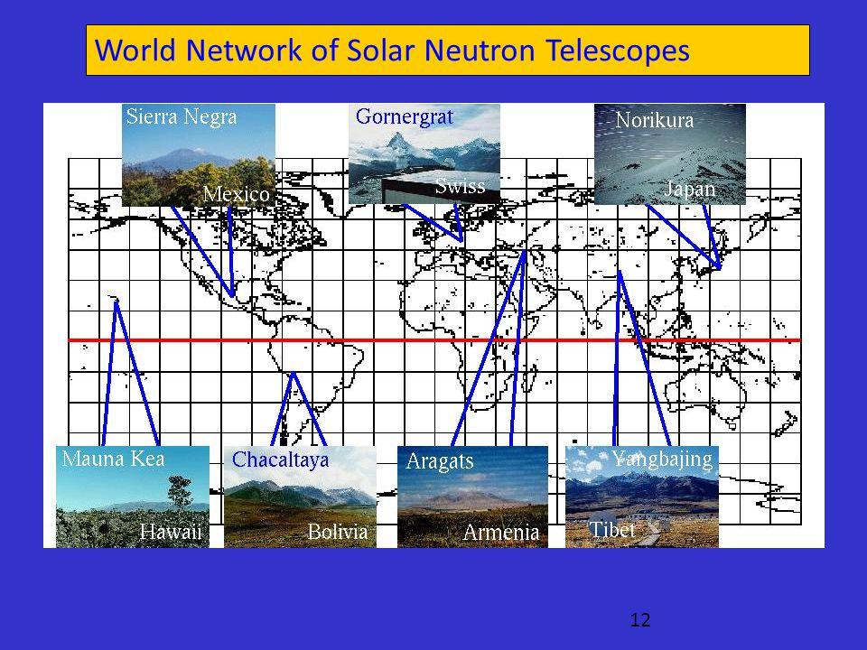 12 World Network of Solar Neutron Telescopes